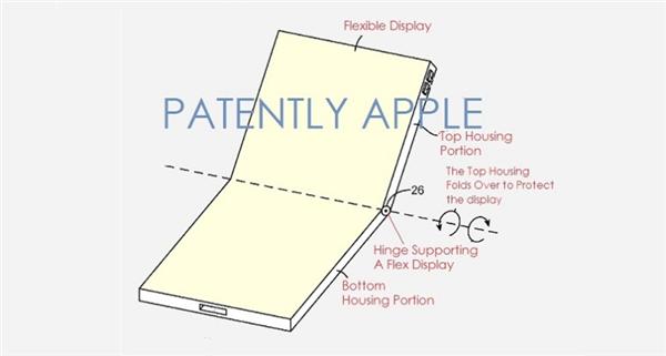 苹果 折叠屏 定价