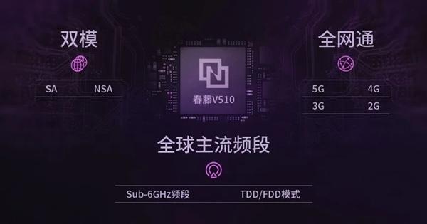 广和通 5G模组 5G 紫光展锐 春藤V510