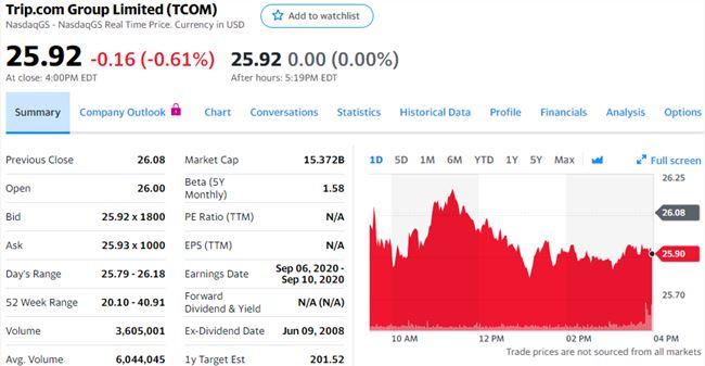 微软 美股 特斯拉