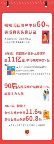 《【沐鸣娱乐安全吗】探探:6年累计注册用户超3.6亿》
