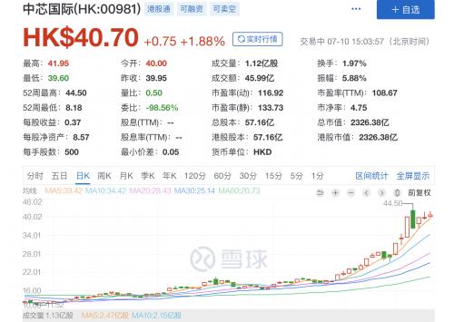 中芯国际 14nm