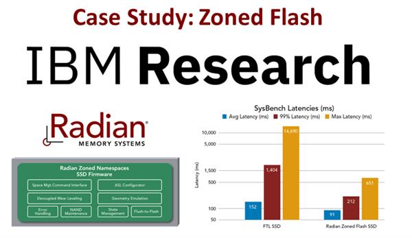 《【沐鸣娱乐合法吗】IBM宣布SSD神优化技术:性能、可靠性提升3倍 延迟降低50倍》