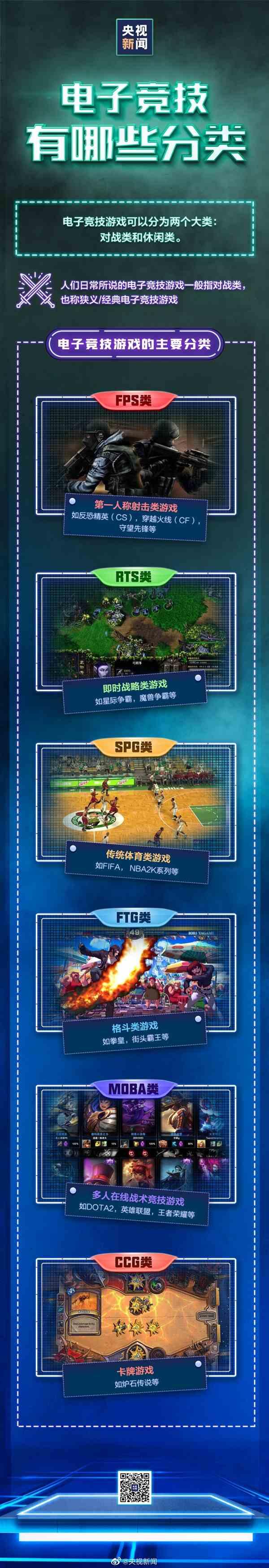 《【沐鸣在线娱乐】中国电竞用户规模达4.84亿人!电竞与玩游戏有什么不同?》