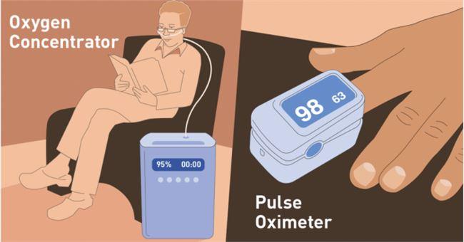 美FDA警告:在家中使用制氧机治疗COVID-19可能弊大于利