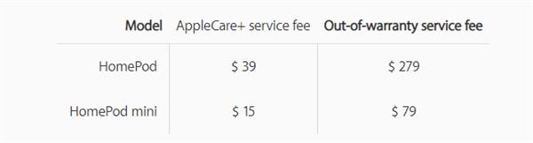 苹果HomePod mini扬声器维修费公布:和零售价只差了100块