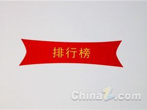 福布斯中国 最佳女性创投人 今日资本