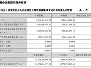 分众传媒今年第一季度净利润12亿元 同比增长9.1%