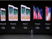 iPhone X仅占一季度美国所售iPhone 16% 远不及iPhone 8