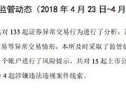 """深交所:对参与""""乐视网""""股票炒作的4个账户进行了风险提示"""