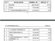 缘宏投资拟收购百合网69%股权 郭广昌将成公司实际控制人