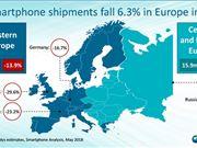 欧洲智能手机Q1出货量大跌:小米逆势狂增999%