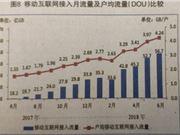 工信部:我国4G用户突破11亿 流量暴增