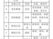 2018年中国互联网企业百强榜单发布