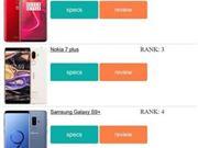 消费者心中的年度手机十强 小米4款机型入选 红米排名榜首