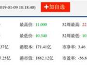 小米股票解禁 小米30亿股解禁 小米股价 小米雷军 小米