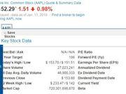 苹果市值 苹果公司市值 苹果市值缩水 苹果 特斯拉