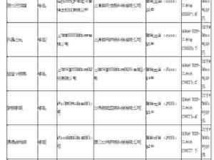 游戏审批 1月国产网络游戏审批信息