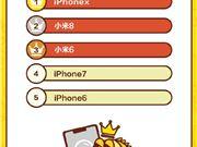 闲鱼 闲鱼市场 手机排行榜 iPhone