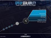 Intel 独显 Xe 游戏