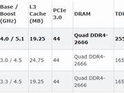 2300美元一颗拍卖!Intel i9-9990XE基准成绩公布:珍品14核