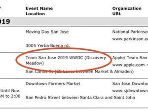 苹果 苹果开发者大会 WWDC