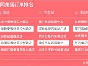 情人节 2019年情人节 2月14日情人节 饿了么鲜花外卖