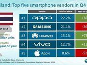 中国智能手机泰国 国产手机泰国 OPPO泰国 华为泰国 泰国智能手机市场