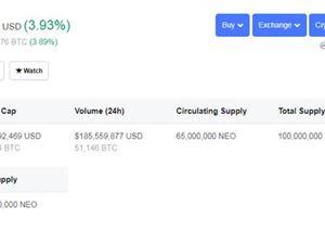 NEO NEO海外市场 区块链平台