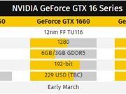 走心甜点!GTX 1660 Ti定价曝光:游戏性能超GTX 1070
