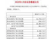 中国联通 联通4G用户