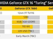 图灵终于千元档:NVIDIA GTX 1650显卡确认