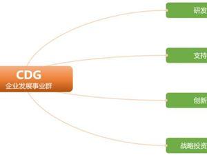 微盟 微盟组织架构调整