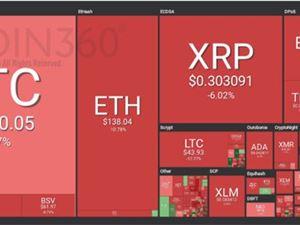 BTC BTC价格 加密货币市值