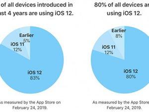 iOS12 苹果手机 苹果系统 ios12.1.4