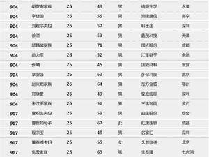 富豪榜 中国最富1000人