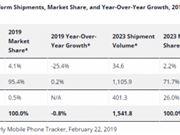 智能手机 全球智能手机出货量
