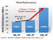 东芝 SSD TLC 闪存