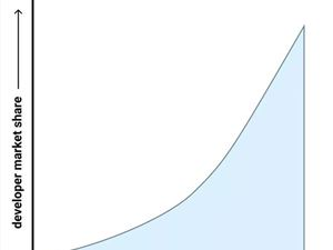 分布式 区块链技术 分布式计算 区块链