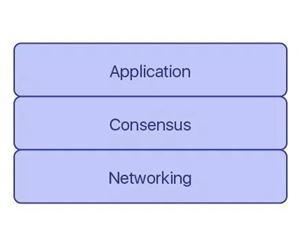 Cosmos 区块链 跨链