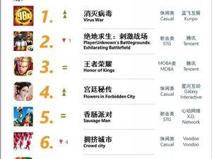 IDC 中国移动游戏 短视频