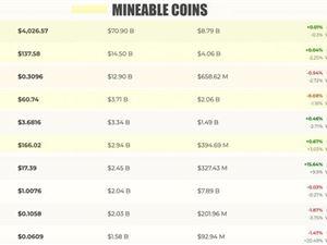 加密货币 加密货币挖矿 矿业 挖矿行业