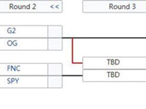 FNC漸入佳境,3:0戰勝VIT晉級季后賽第二輪