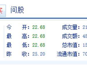 视觉中国 视觉中国跌停