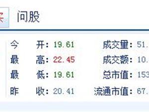 视觉中国 视觉中国涨停 视觉中国股价