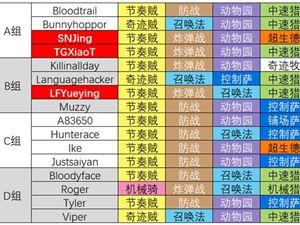 炉石传说 暗影崛起 HCT 职业选手卡组