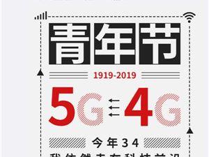 5G旗艦中興AXON 10 Pro發布:驍龍855加持