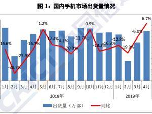智能手机 智能手机出货量 中国信通院 安卓手机