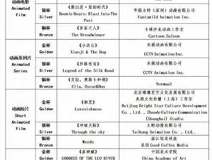 微博动漫签约作品获中国国际动漫节优秀漫画银奖
