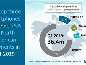 三星手机 手机销量排行 LG 联想