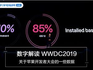 数字解读WWDC2019 苹果开发者大会都讲了什么